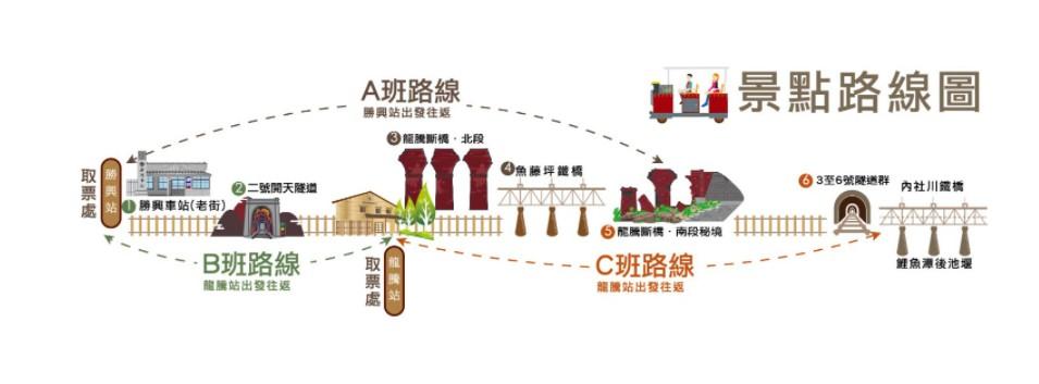 勝興車站小火車預約